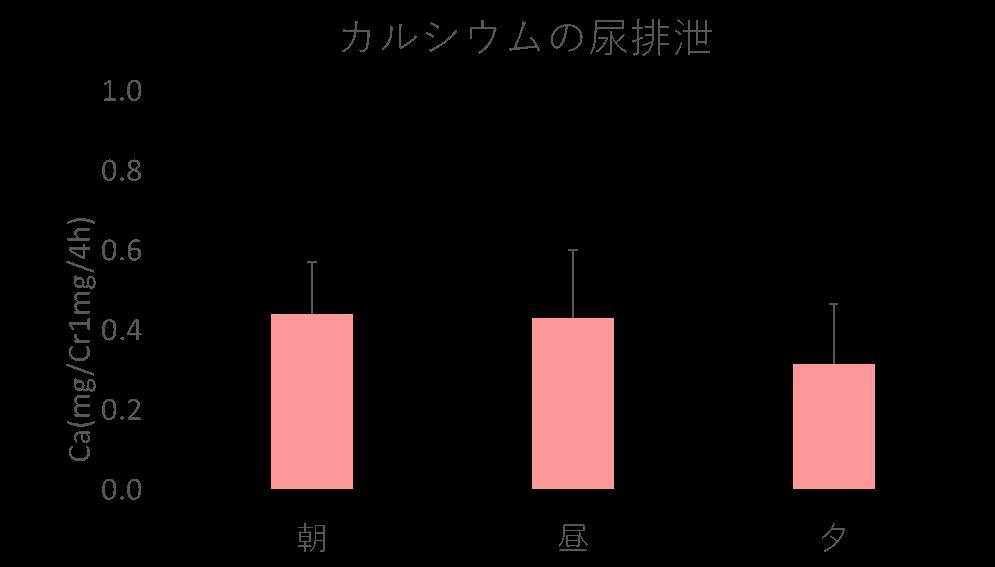 柴田学園大学 前田朝美